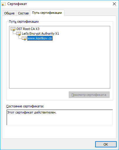 kostikov.co certificates chain